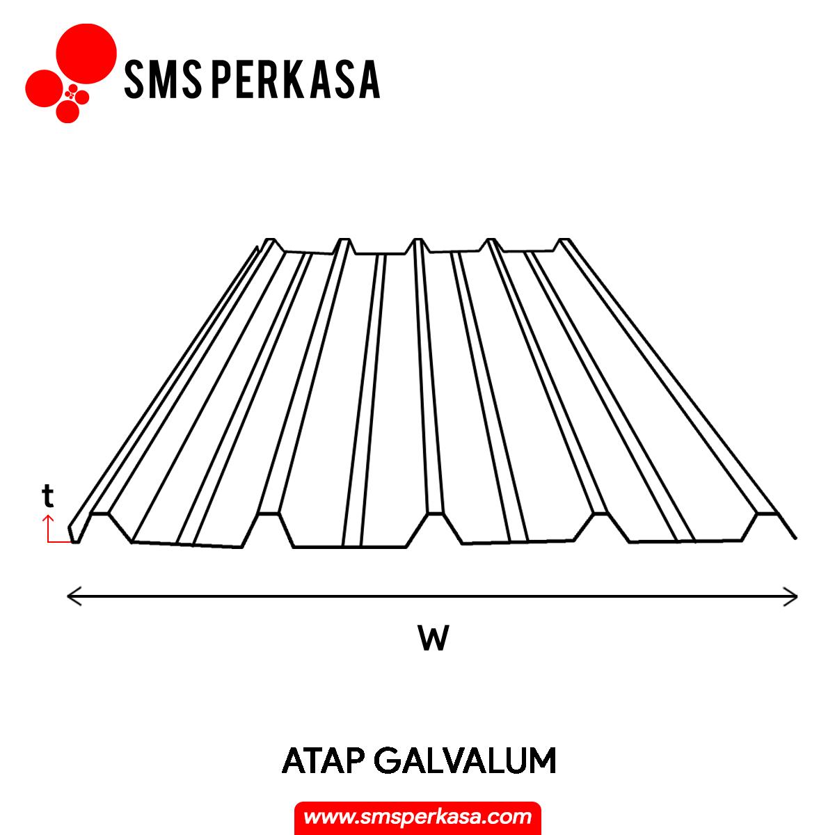 Atap Galvalum: Harga, Ukuran, dan Berat   SMS Perkasa